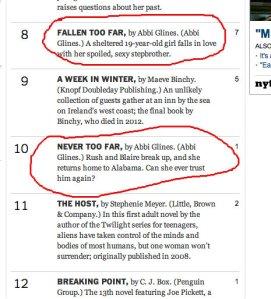 NY Times list
